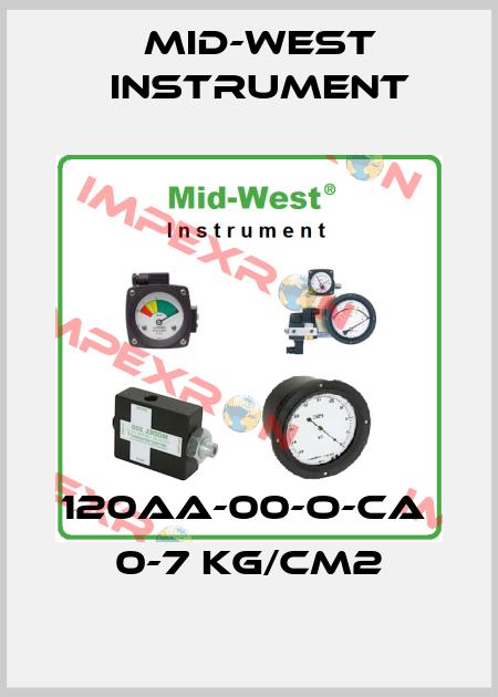 Mid-West Instrument-120-AA-00-0(CA)  price